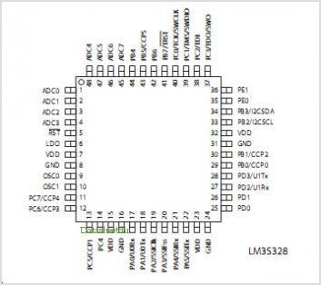LM3S328 pinout,Pin out