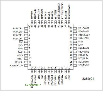 LM3S601 pinout,Pin out