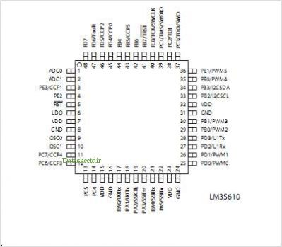LM3S610 pinout,Pin out