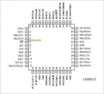 LM3S615 pinout,Pin out