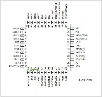 LM3S628 pinout,Pin out