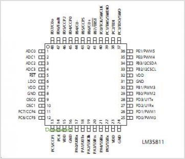LM3S811 pinout,Pin out