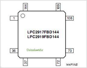 LPC2917 pinout,Pin out