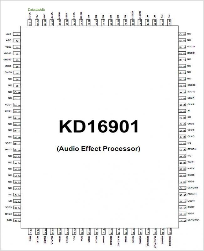 KD16901 pinout,Pin out