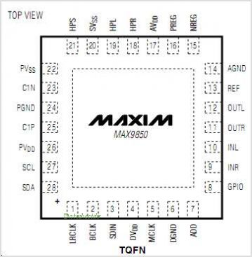 MAX9850 pinout,Pin out
