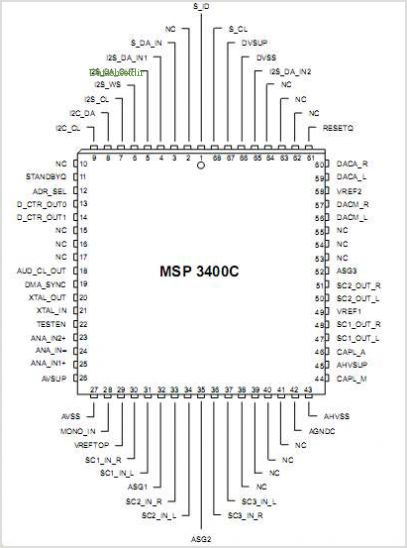 MSP3400C pinout,Pin out