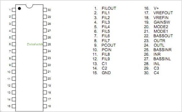 NJM2192A pinout,Pin out