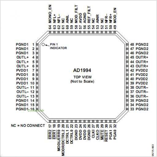 AD1994ACPZ pinout,Pin out