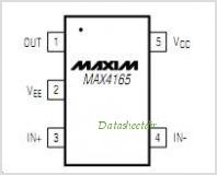MAX4165 pinout,Pin out