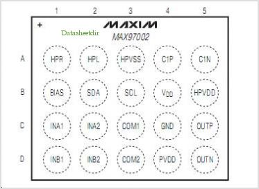 MAX97002 pinout,Pin out