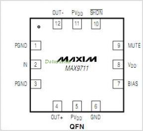 MAX9711 pinout,Pin out
