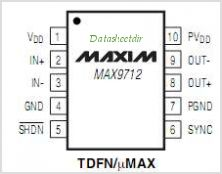 MAX9712 pinout,Pin out