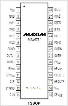 MAX9751 pinout,Pin out