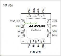 MAX9759 pinout,Pin out