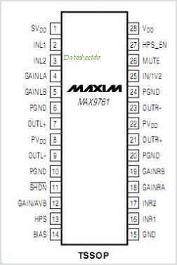 MAX9761 pinout,Pin out