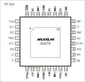 MAX9776 pinout,Pin out