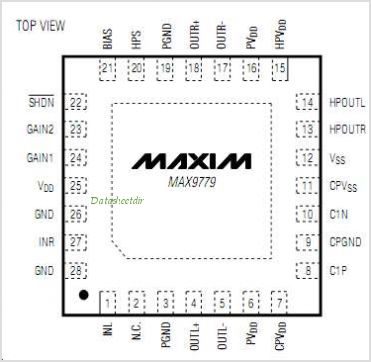 MAX9779 pinout,Pin out