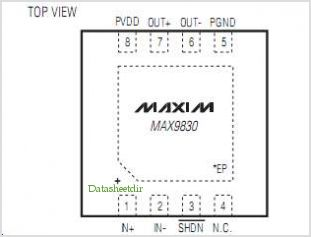 MAX9830 pinout,Pin out