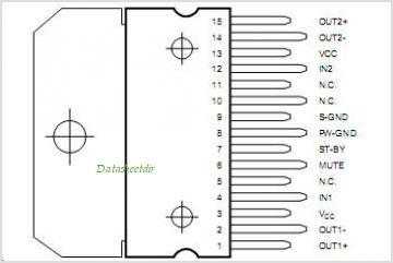 TDA7297 pinout,Pin out