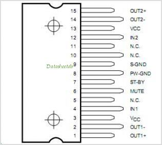 TDA7297SA pinout,Pin out