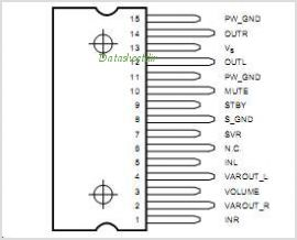 TDA7496SA pinout,Pin out