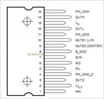 TDA7497SA pinout,Pin out