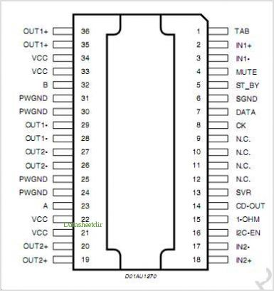 TDA7575PD pinout,Pin out