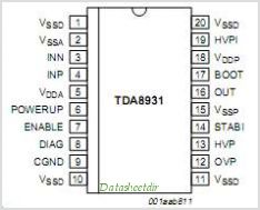 TDA8931 pinout,Pin out