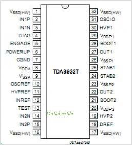 TDA8932T-N1 pinout,Pin out