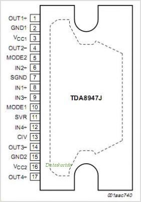 TDA8947J pinout,Pin out