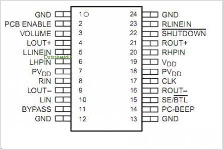 TPA0132 pinout,Pin out