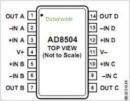 AD8504 pinout,Pin out