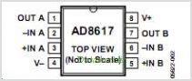 AD8617 pinout,Pin out