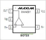 MAX4091 pinout,Pin out
