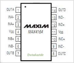 MAX4164 pinout,Pin out