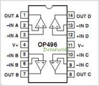 OP496 pinout,Pin out