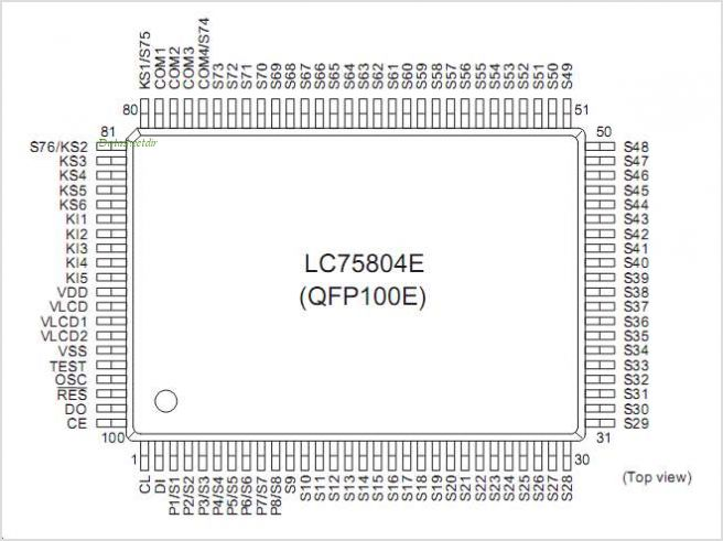 LC75804E pinout,Pin out
