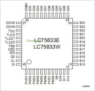 LC75833E pinout,Pin out