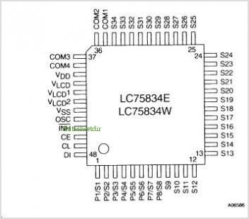 LC75834W pinout,Pin out