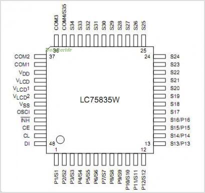 LC75835W pinout,Pin out