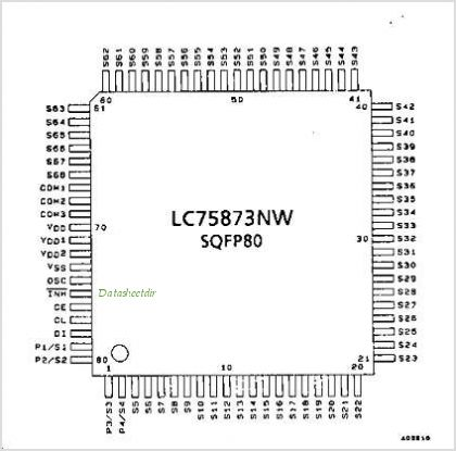 LC75873NW pinout,Pin out