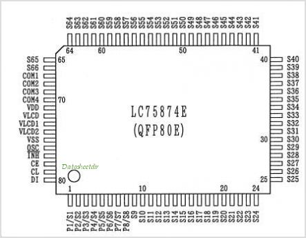 LC75874E pinout,Pin out