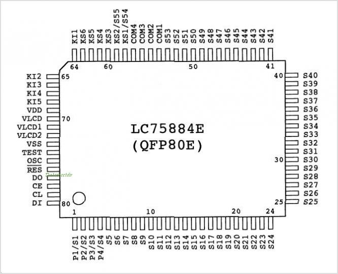 LC75884E pinout,Pin out