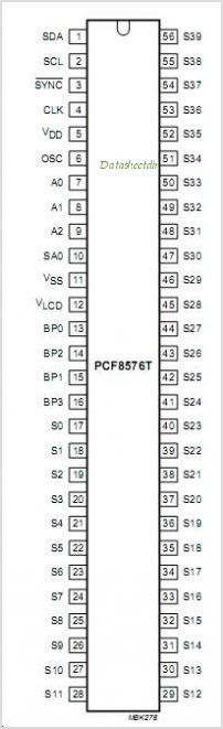 PCF8576 pinout,Pin out