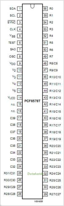 PCF8578 pinout,Pin out