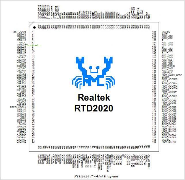 RTD2020 pinout,Pin out