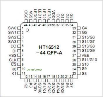 HT16512 pinout,Pin out