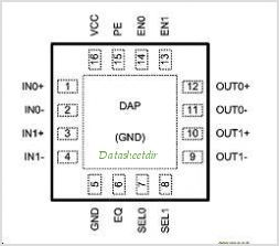 DS25CP102 pinout,Pin out