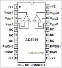AD8016 pinout,Pin out