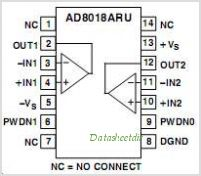 AD8018 pinout,Pin out